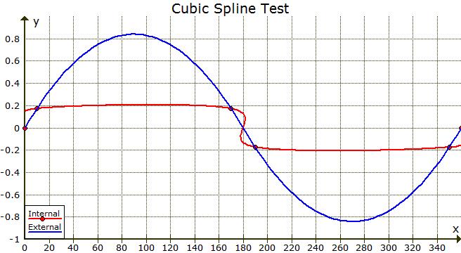 sine.png, 7.46 kb, 656 x 360