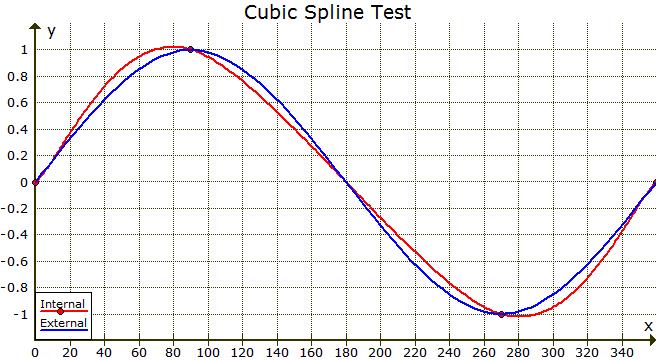 sine.png, 7.99 kb, 656 x 360