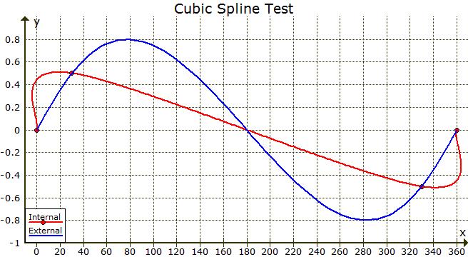 sine.png, 8.2 kb, 656 x 360