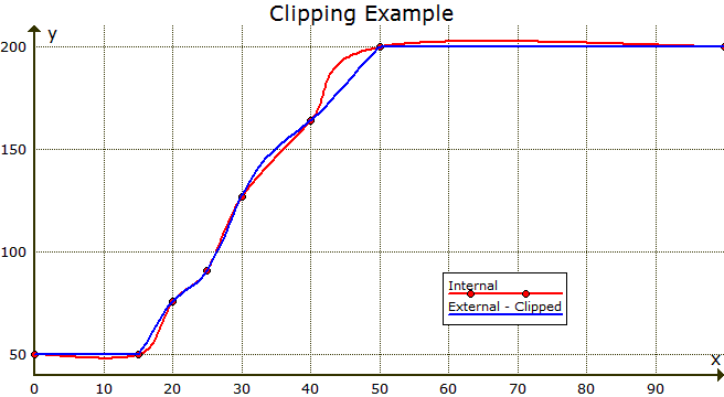 test1.png, 6.19 kb, 656 x 360