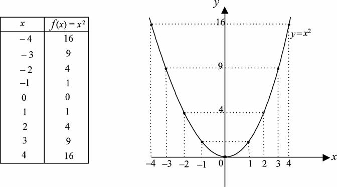 sample graph.jpg, 49.23 kb, 672 x 373