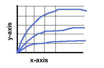 expected graph.jpg, 11.29 kb, 343 x 225