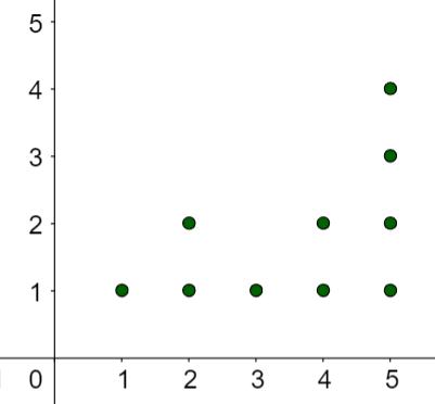 dotplot.png, 11.43 kb, 401 x 372