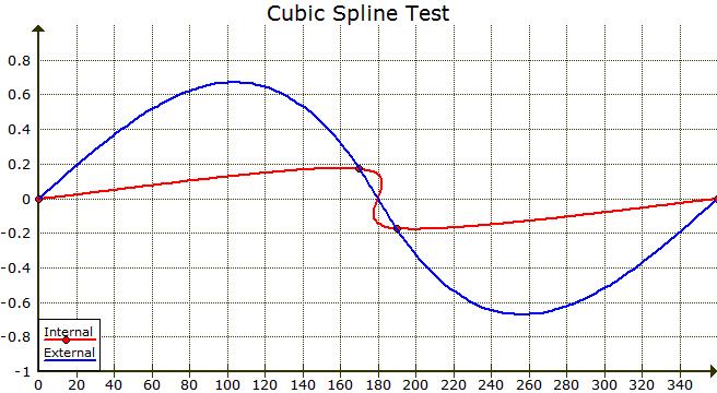 sine.png, 7.11 kb, 656 x 360